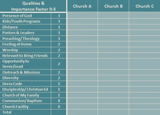 The Church Search Matrix