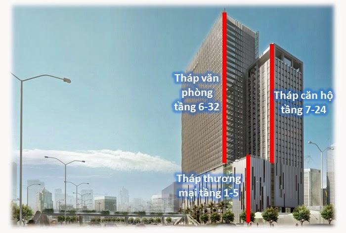 Tòa tháp văn phòng, căn hộ, thương mại SSG Tower