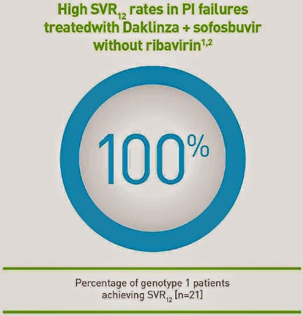 #علاج فيروس سى ,#Daklinza,#دكلينزا,daklinza,hcv, مرضى الكبد, الخوجة
