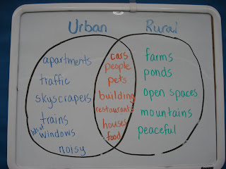 Homework help urban vs suburban