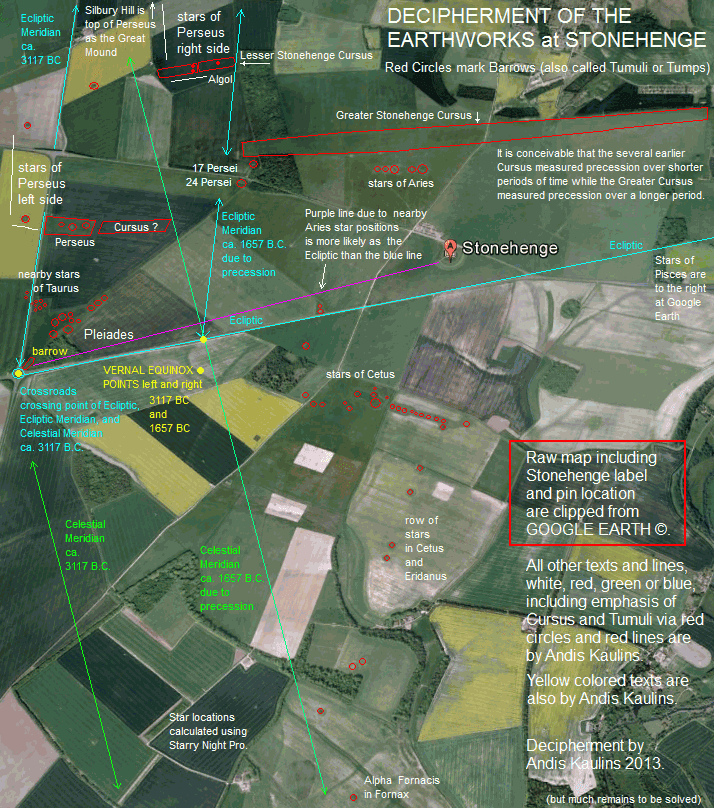 Stonehenge Earthworks Deciphered High Resolution Image