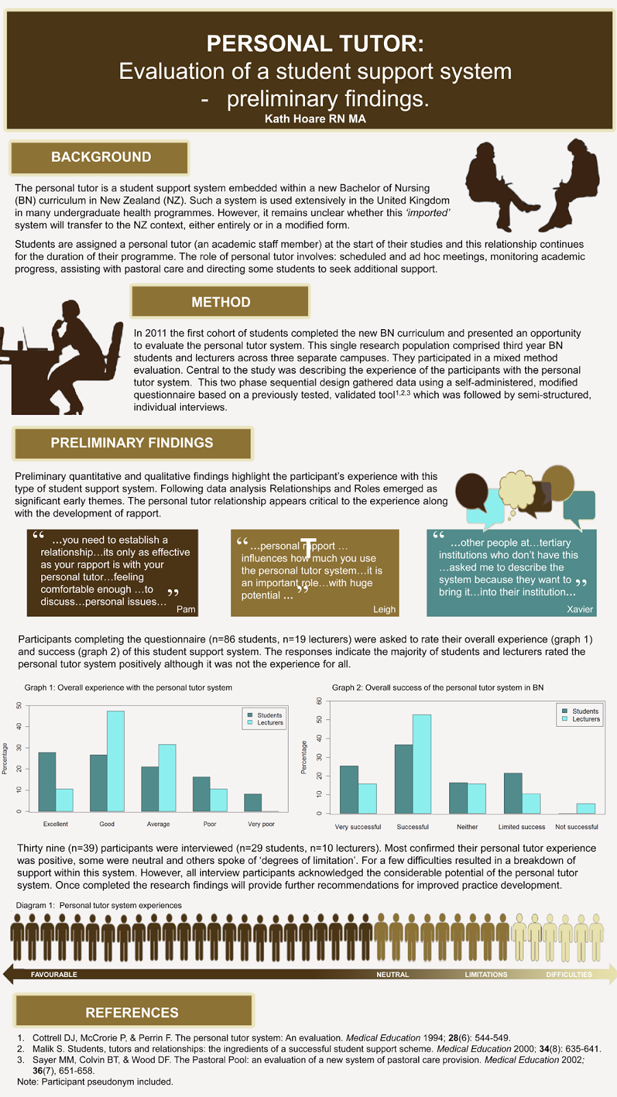 jealousy interpersonal relationship and successful student Studies examining social networking addiction and interpersonal relationships undergraduate students and leading to jealousy and relationship.