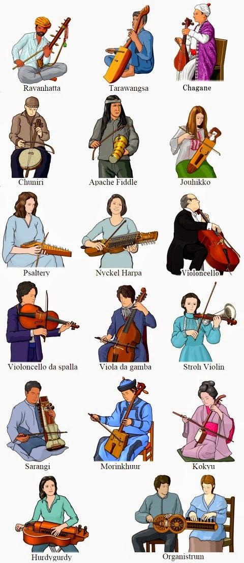 弦を擦って音を出す。 擦弦楽器/弓奏楽器