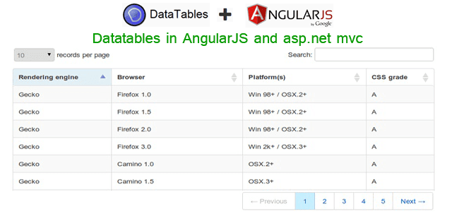 Datatables in AngularJS and asp net mvc | DotNet - awesome