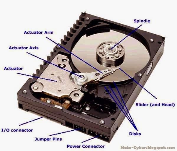 Komponen dan Karakteristik Magnetic Disk