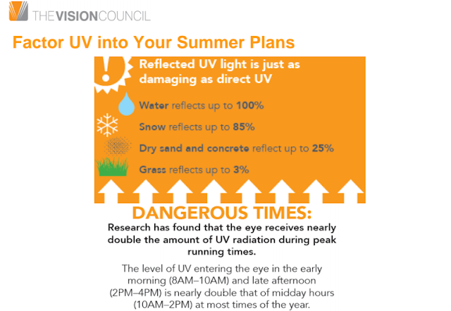 UV-damage-times-the-vision-council