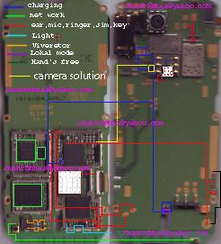 nokia 2630 camera problem