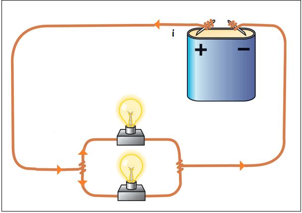 Circuito Electrico En Paralelo : Corriente y circuitos eléctricos en paralelo