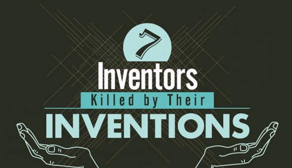 Inventors Killed by Their Inventions