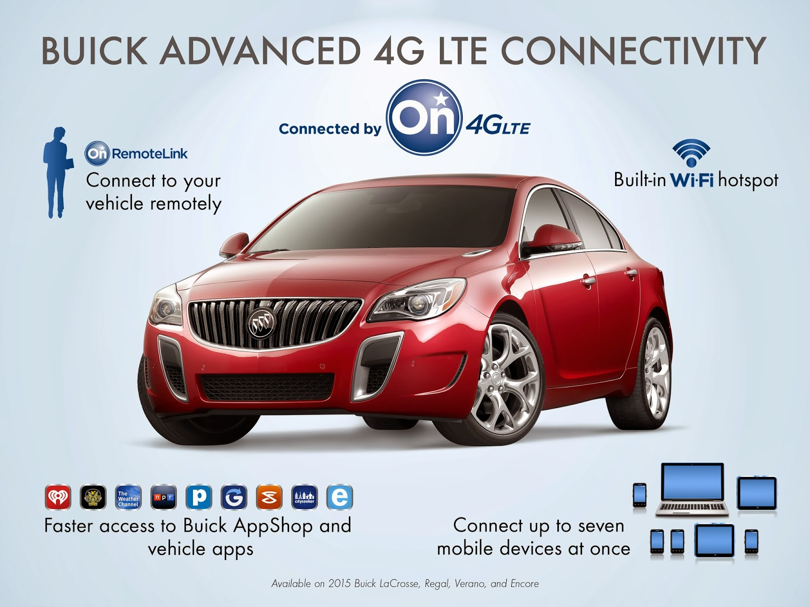 Buick Adds OnStar 4G LTE to 2015 Models