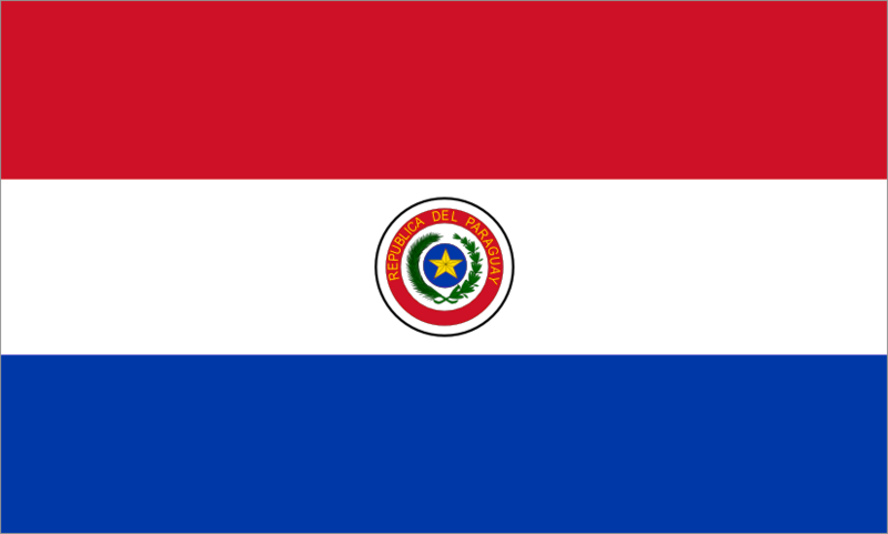 Country Flag Meaning Paraguay Flag Meaning and History