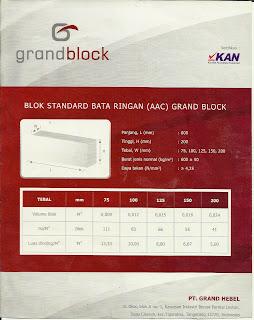 Tersedia Ukuran :7,5x20x60cm dan 10x20x60 cm