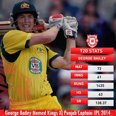 George-Bailey-Captain-Kings-XI-Punjab-IPL-2014