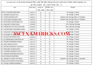 GPRB Female Constable Rechecking Result 2015