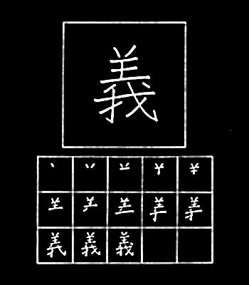 kanji kebenaran
