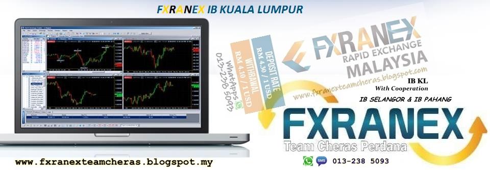 FXRANEX # Team Forex Cheras Perdana