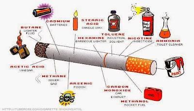 sesorah-bahasa-jawa-krama-alus-bahayanipun-rokok
