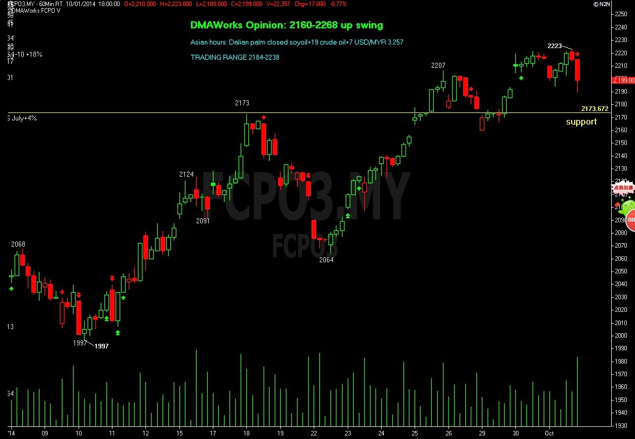 S&p futures forexpros