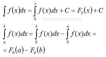 Свойства определенной первообразной. Математика для блондинок.