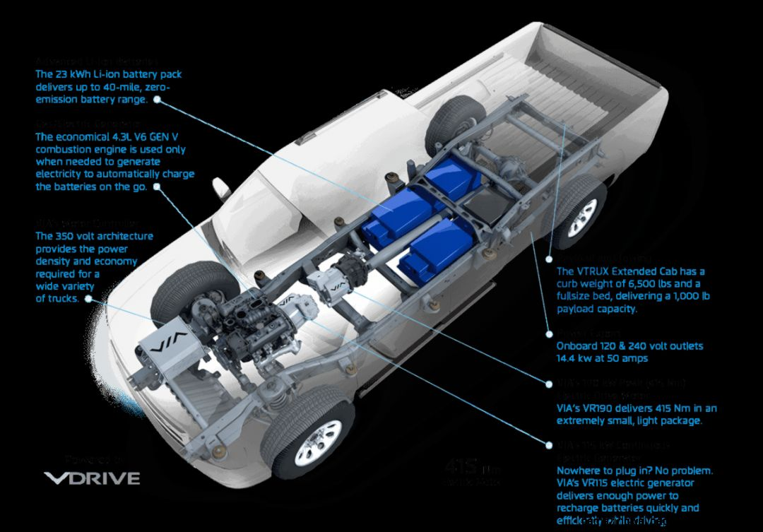 VIA Motors  Extended Range Electric Truck 402HP100mpg