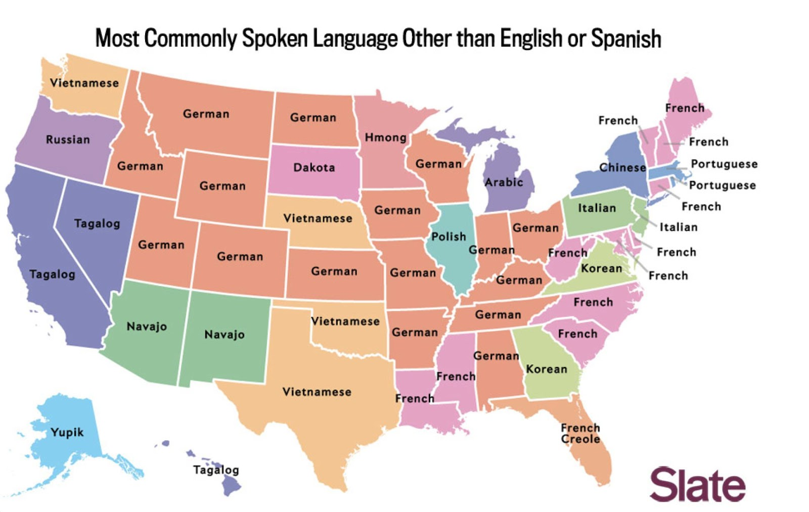 Most commonly spoken language other than English or Spanish