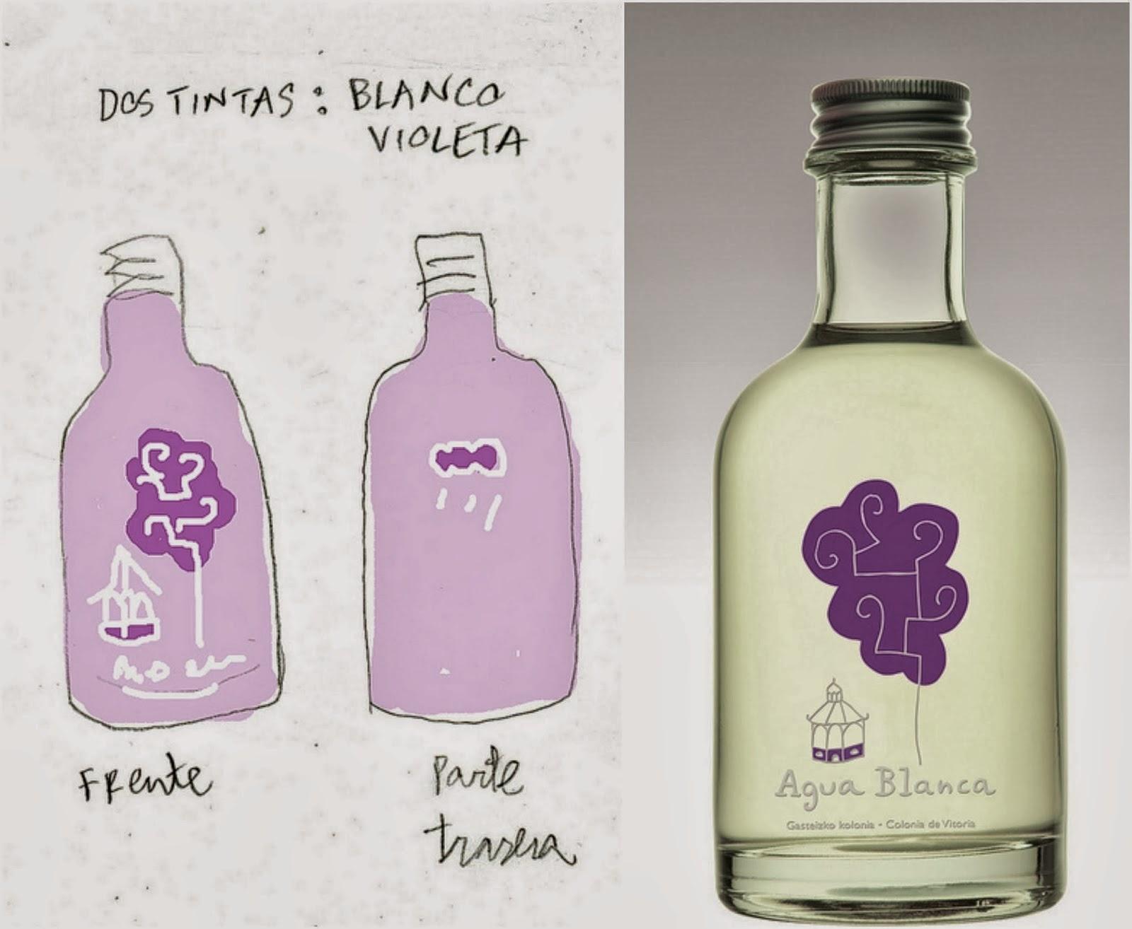 Ibarrondo perfumeria