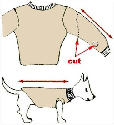 Como hacer ropa para perros