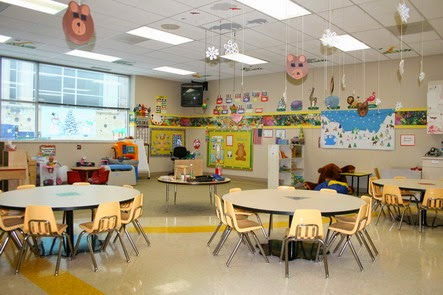 Clever Ideas For Classroom Environment In Young Children