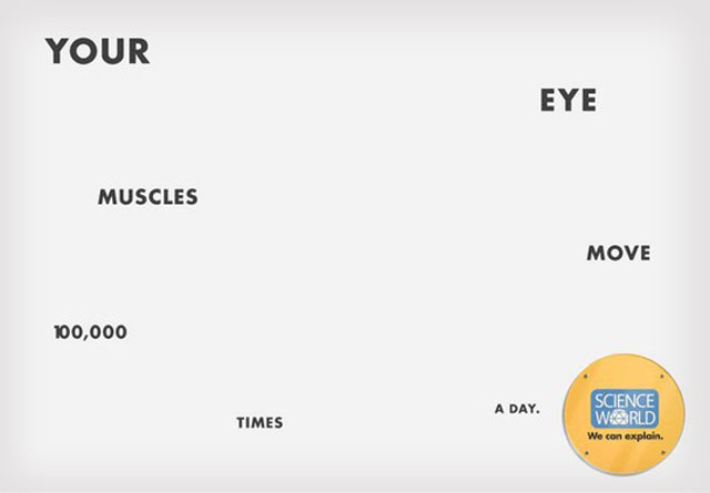 Your eye muscles move more than 100,00 times a day