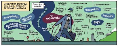 Trampantojo, por Max: LITERATURA EUROPEA DEL S. XX
