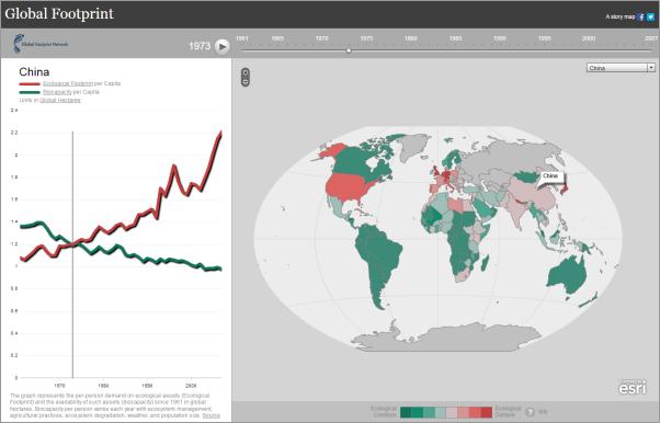 http://storymaps.esri.com/globalfootprint/