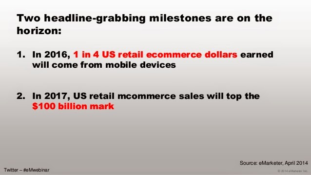 Mobile retail to excee $100 billion in sales