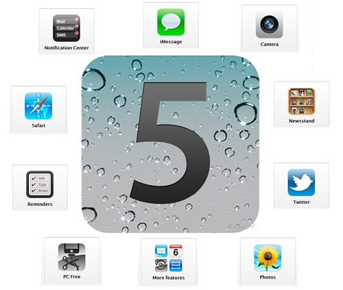Top 10 iOS 5 Features that we love