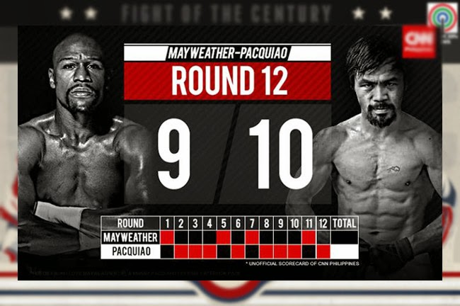 Floyd Mayweather Jr Wins the Battle Against Manny Pacquiao via Unanimous Decision