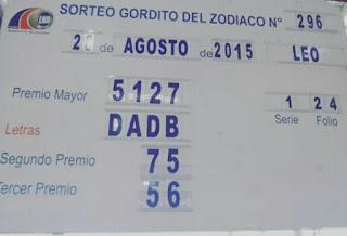 resultados-gordito-del-zodiaco-viernes-28-de-agosto-2015-loteria-nacional-de-panama
