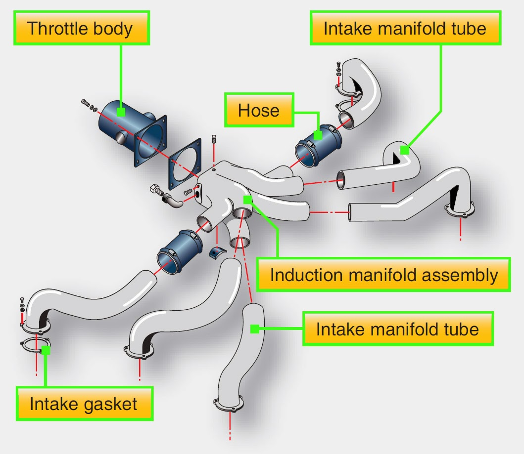 Aircraft Systems Aircraft Engine Induction And Exhaust