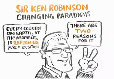 Sir Ken Robinson: El nuevo paradigma de la educación