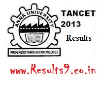 TANSET 2013 Results