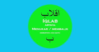 hukum bacaan iqlab dan contohnya