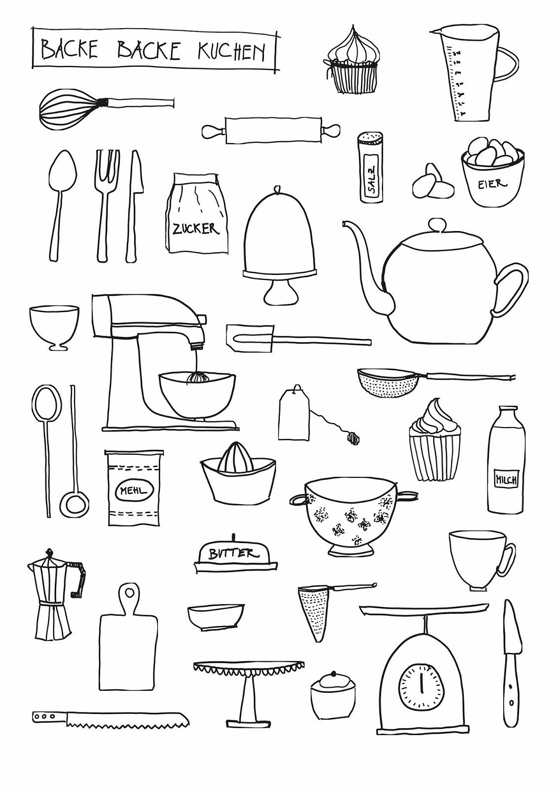 Schön Küchenutensilien Namen Fotos - Ideen Für Die Küche Dekoration ...