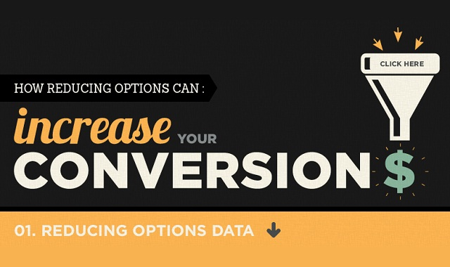Image: How Reducing Options Can Increase Your Conversions