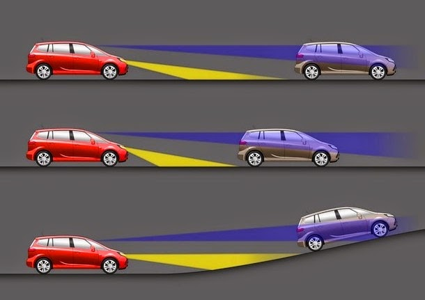 Opel cria tecnologia de rastreamento ocular para direcionar faróis