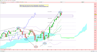 analyse technique hebdomadaire cac 40 17/04/2015