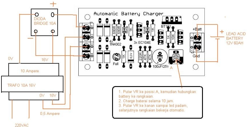 Berikut adalah beberapa foto kit pengisi baterai otomatis yang sudah
