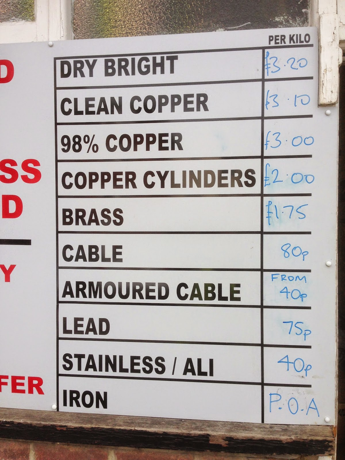 WE BUY COPPER, LEAD, BRASS & ALL TYPES OF CABLE CALL 07411995536 : 2014