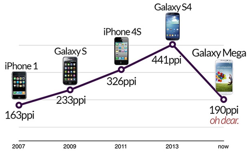 Samsung+Galaxy+Mega+5.8+G%C3%B6rselleri+ppi Samsung Galaxy Mega 5.8 Özellikleri