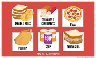 http://www.heart.org/HEARTORG/GettingHealthy/NutritionCenter/HealthyEating/The-Salty-Six-Infographic_UCM_446591_SubHomePage.jsp