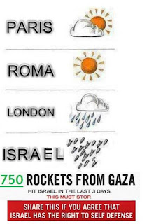 Gaza: weather forecast