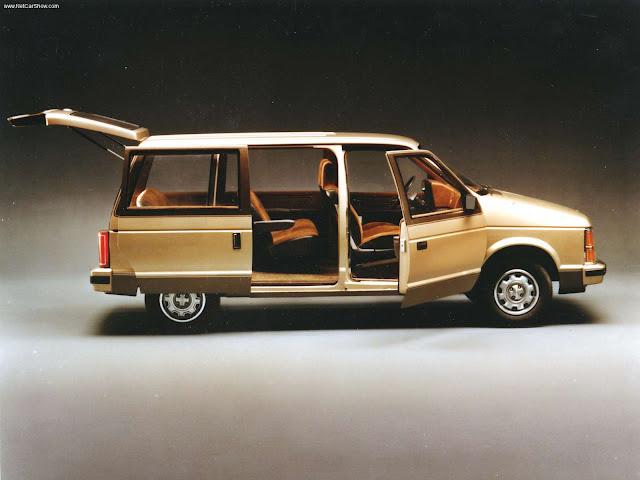 Dodge Wallpapers Dodge Caravan 1984
