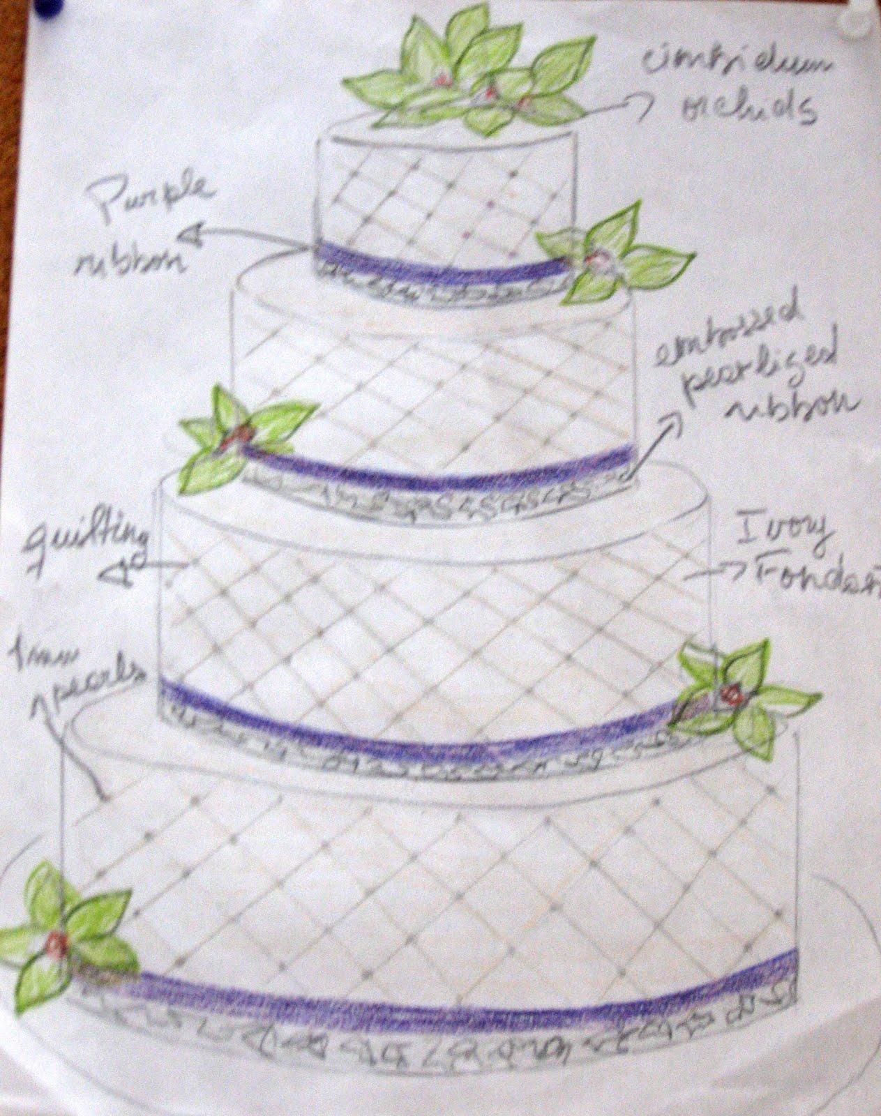 Cake Fiction: Selection and Design of your Wedding Cake